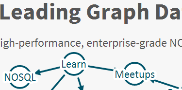 graph database neo4J