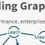 graph database neo4J