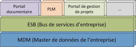 PLMenv3
