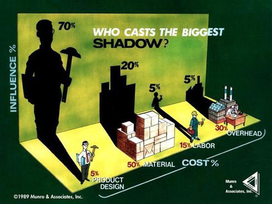 Who-Cast-The-Biggest-Shadow