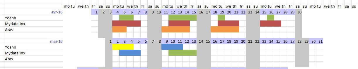 filledplanning